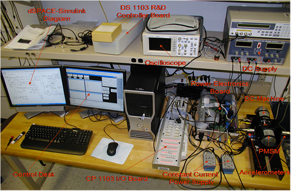 Hardware Setups and conponents