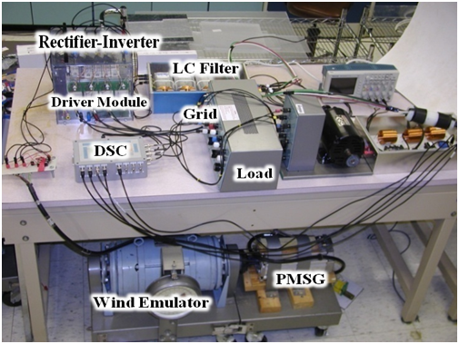 Experimental test setup of WES connected to grid