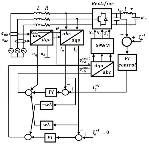 bi dc dc systems