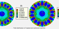 Hybrid GA-PSO Multi-Objective Design Optimization of Coupled PM Synchronous Motor-Drive Using Physics-Based Modeling Approach