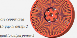 The Common Stator Concept for Electric Machine Designs