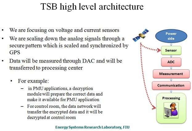 Trusted sensing base