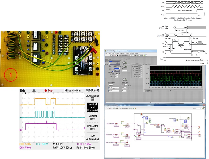 SPI communication and simulations