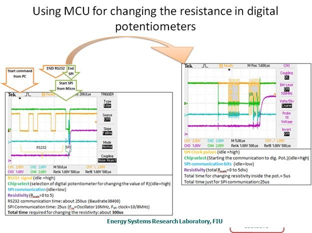 autonomous scaling through microcontrollers